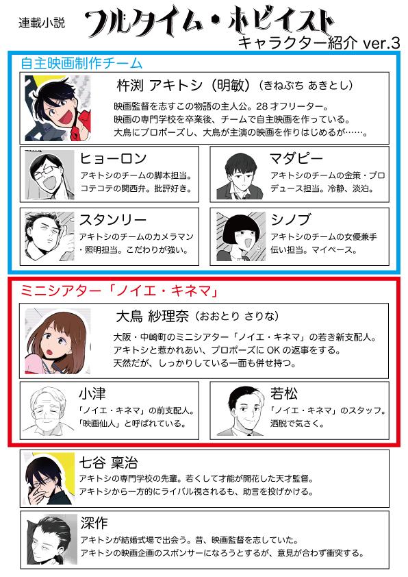 フルホビキャラ紹介03 - コピー